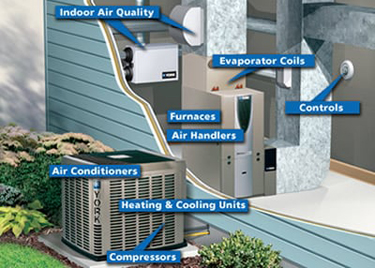 Roseville air conditioning companies